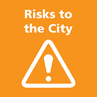 Risks to the City image