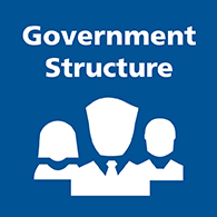 Government Structure image