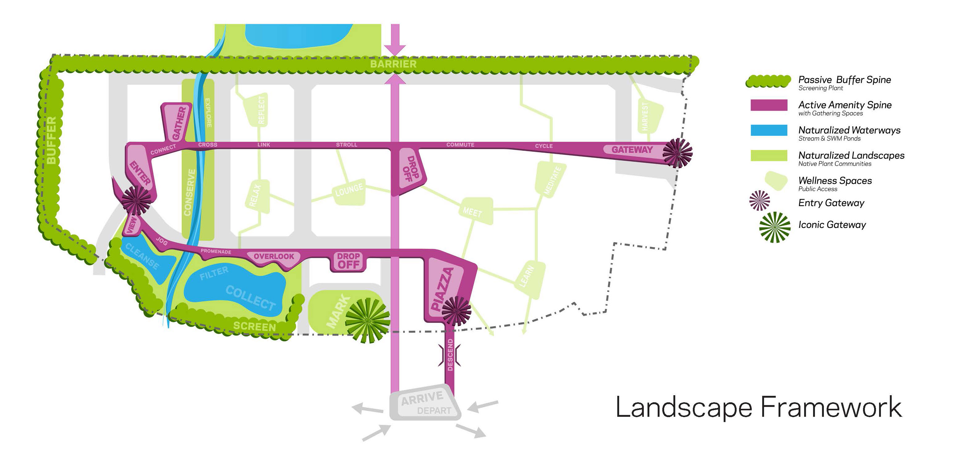 Vaughan healthcare centre precinct landscape architecture as a precinct premised on health and wellness the streetscape development concept incorporates the themes of restoration growth and renewal ccuart Images