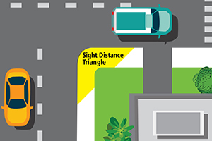 Sight triangle example